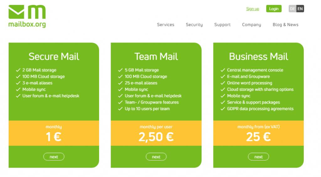 mailbox pricing