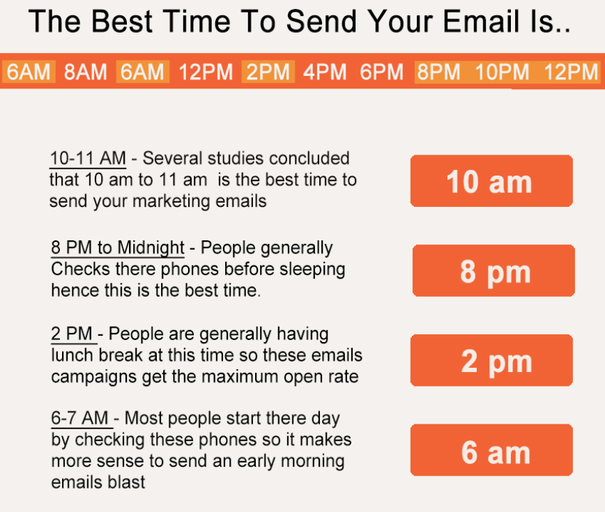 Best time to send emails + Send time optimisation guide with steps! 5