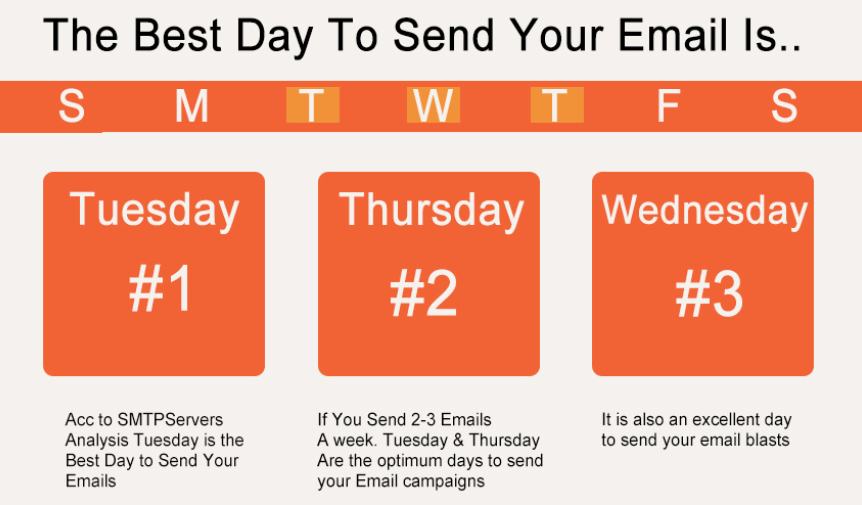 Best time to send emails + Send time optimisation guide with steps! 3