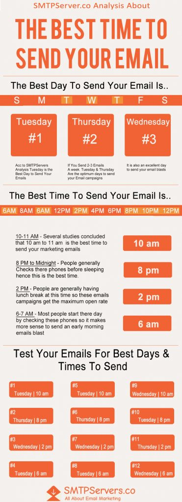 Best time to send emails + Send time optimisation guide with steps! 2