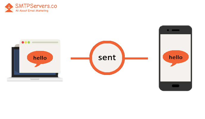 How to use SMS and Text Message Marketing to Increase Your Sales? - Steps Explained! 1