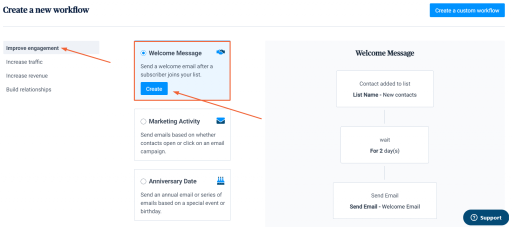 Email Marketing Best Practices - Practical Steps To Improve Your Open Rates! 8