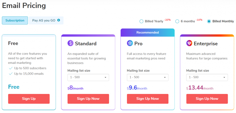 sendpulse email pricing